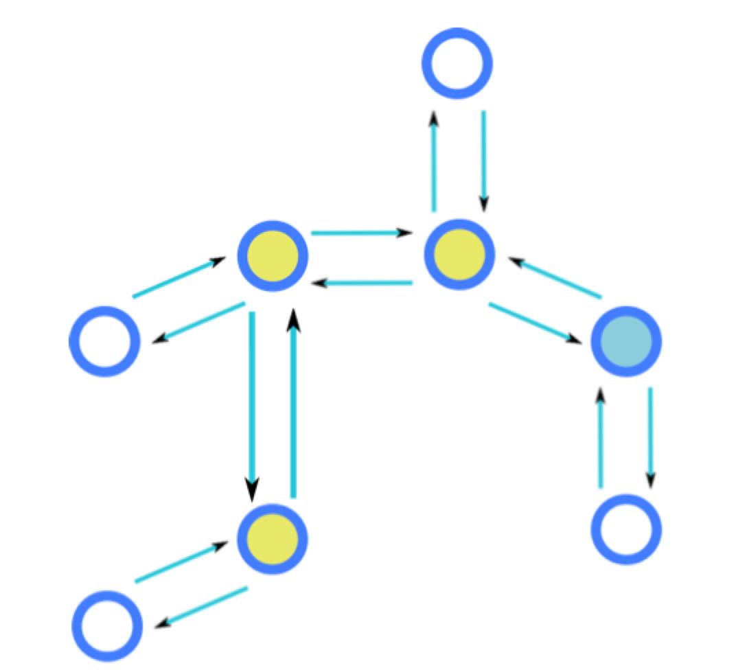 Network Repeater Device a Non-repeater Device I.e