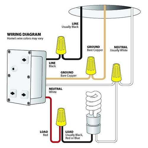 how to: wire a light switch | smartthings, Wiring diagram