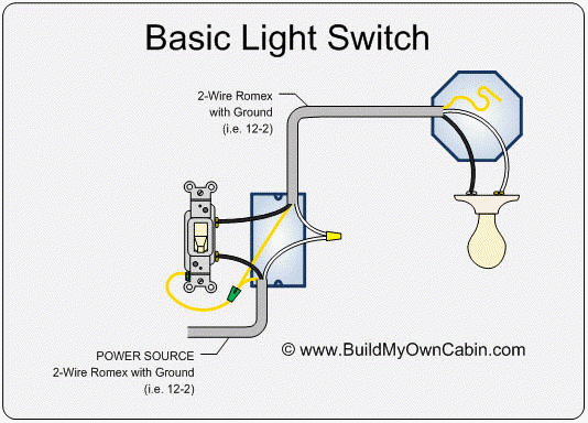 Wiring Of Light Switch - Wiring Diagram Name on basic thermostat diagram, light to light switch diagram, basic lighting diagram, basic wiring ground wire and a light switch, basic wiring schematics, install light switch diagram, electrical switch diagram, basic transmission diagram, basic house wiring diagrams, basic relay diagram, 3-way switch diagram, basic switch wiring 2, basic refrigeration diagram, light switch connection diagram, basic ac wiring diagrams,