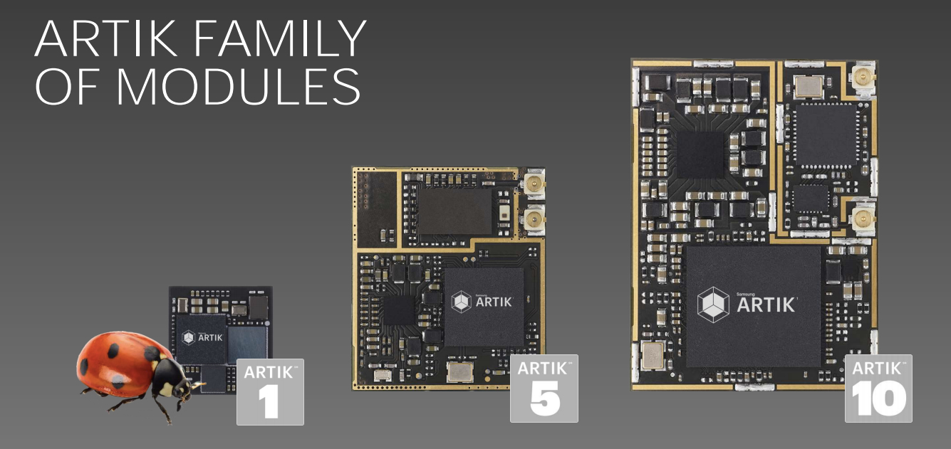 The ARTIK chip comes in three sizes and allows