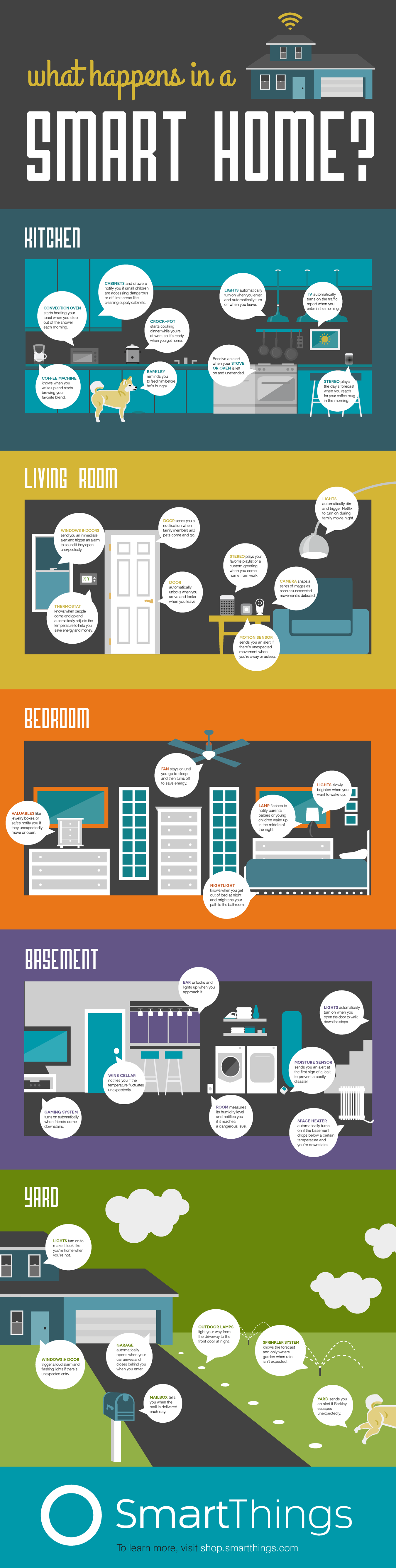 infographic smartthings smart home automation